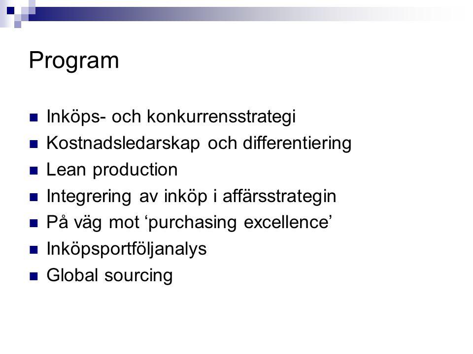 Program Inköps- och konkurrensstrategi Kostnadsledarskap och differentiering Lean production Integrering av inköp i affärsstrategin På väg mot 'purcha