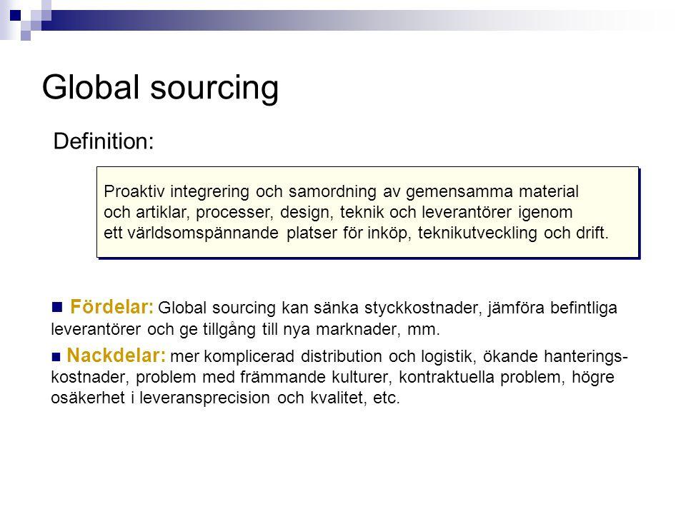 Global sourcing Definition: Fördelar: Global sourcing kan sänka styckkostnader, jämföra befintliga leverantörer och ge tillgång till nya marknader, mm