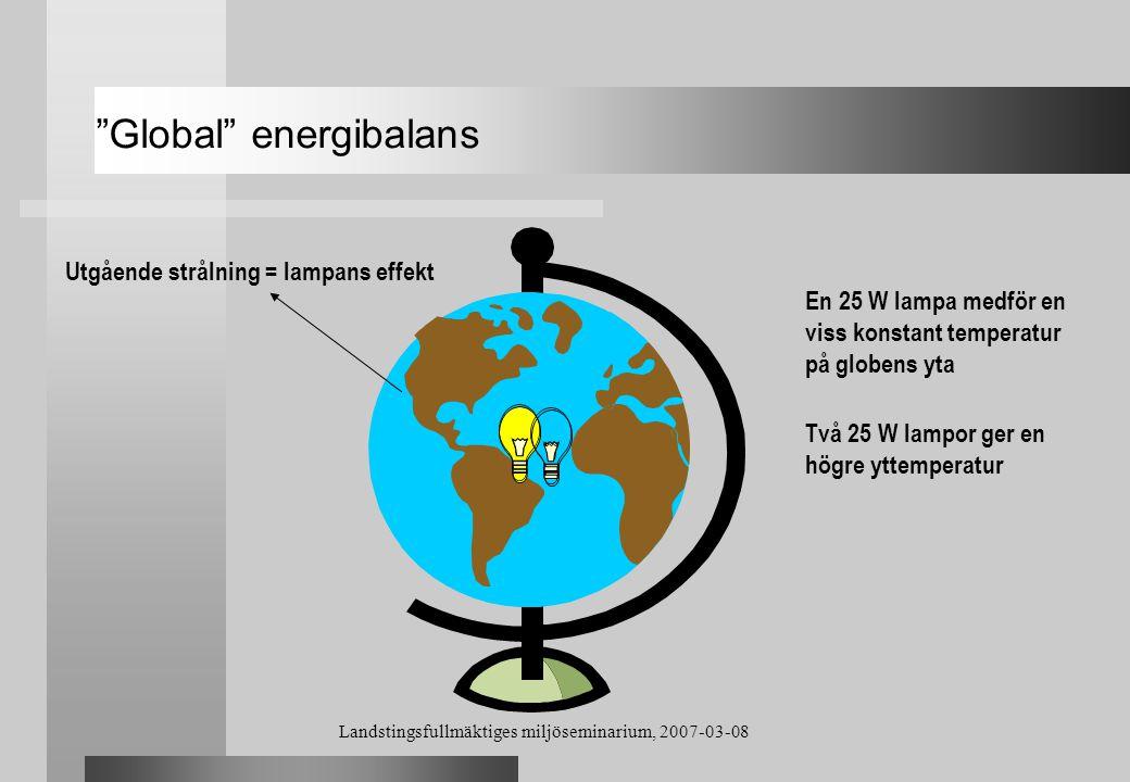 Landstingsfullmäktiges miljöseminarium, 2007-03-08 En 25 W lampa medför en viss konstant temperatur på globens yta Två 25 W lampor ger en högre yttemp