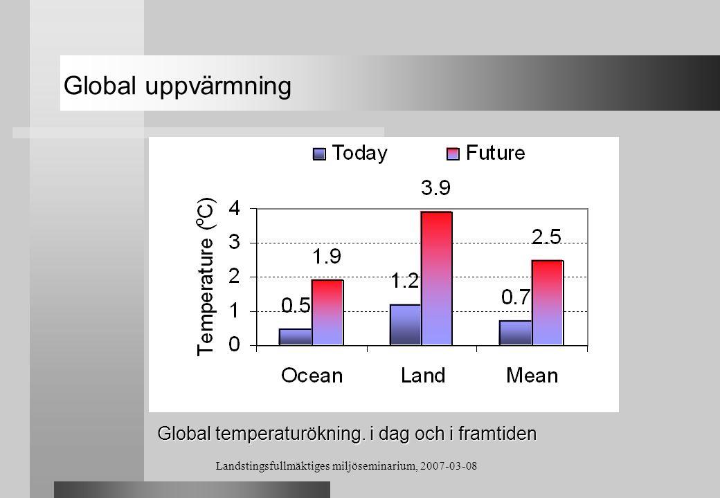 Landstingsfullmäktiges miljöseminarium, 2007-03-08 Global uppvärmning Global temperaturökning. i dag och i framtiden