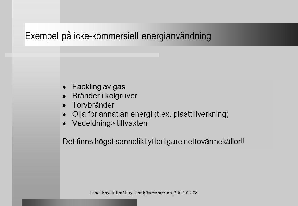 Landstingsfullmäktiges miljöseminarium, 2007-03-08 Exempel på icke-kommersiell energianvändning  Fackling av gas  Bränder i kolgruvor  Torvbränder
