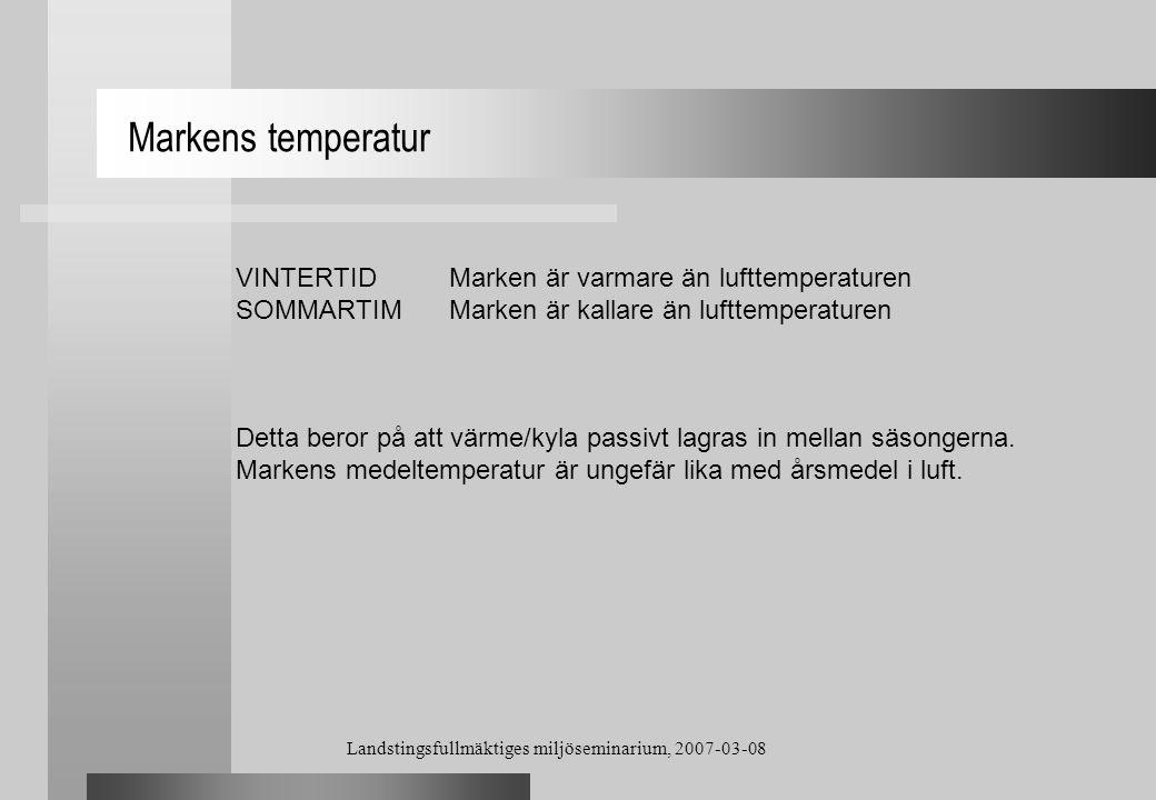 Landstingsfullmäktiges miljöseminarium, 2007-03-08 Markens temperatur VINTERTID Marken är varmare än lufttemperaturen SOMMARTIMMarken är kallare än lu
