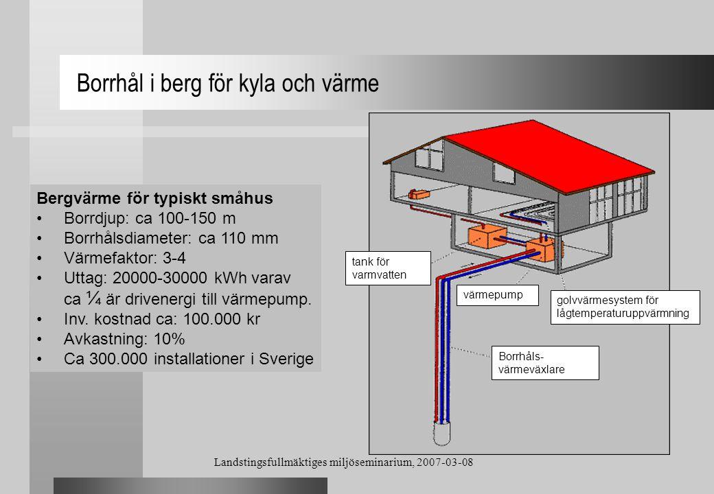 Borrhål i berg för kyla och värme tank för varmvatten värmepump golvvärmesystem för lågtemperaturuppvärmning Borrhåls- värmeväxlare Bergvärme för typi