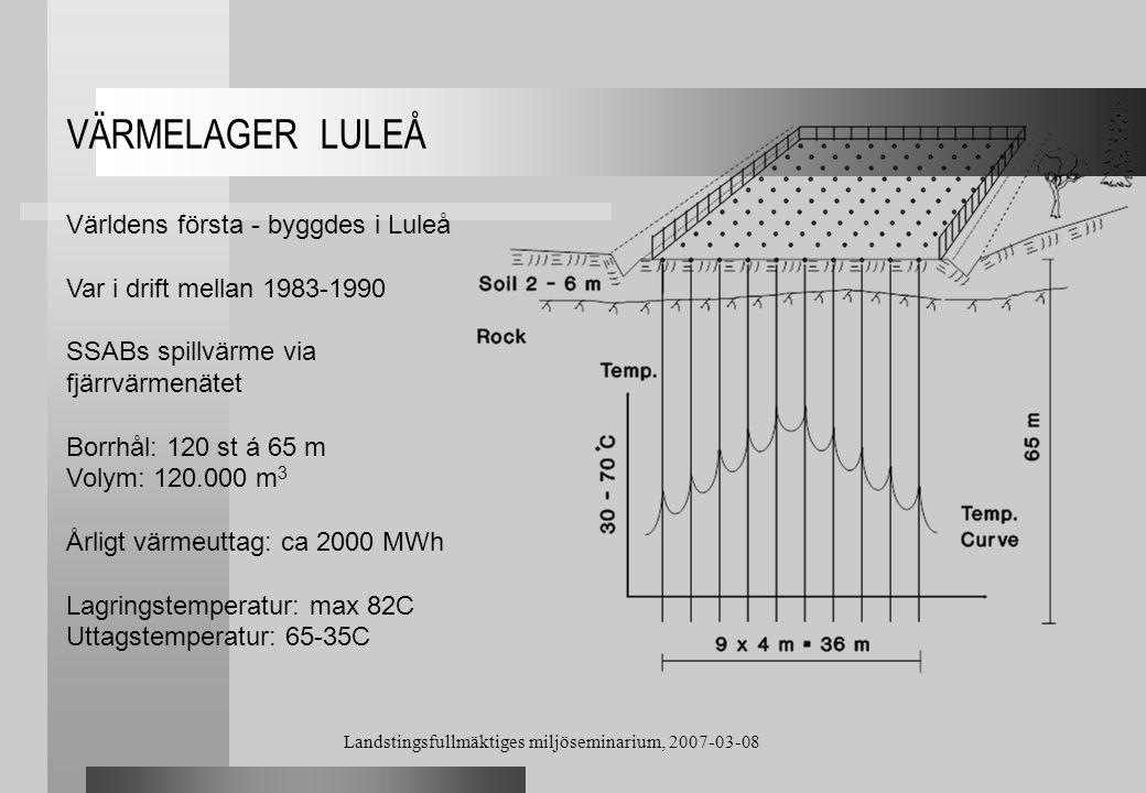 Landstingsfullmäktiges miljöseminarium, 2007-03-08 VÄRMELAGER LULEÅ Världens första - byggdes i Luleå Var i drift mellan 1983-1990 SSABs spillvärme vi