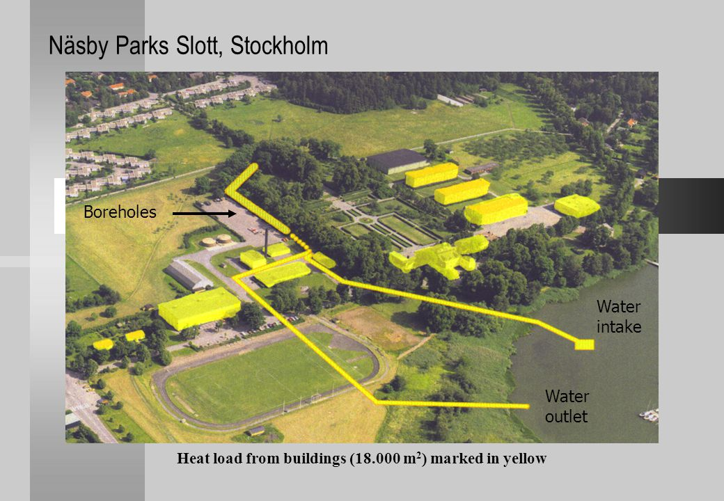 Heat load from buildings (18.000 m 2 ) marked in yellow Boreholes Water intake Water outlet Näsby Parks Slott, Stockholm