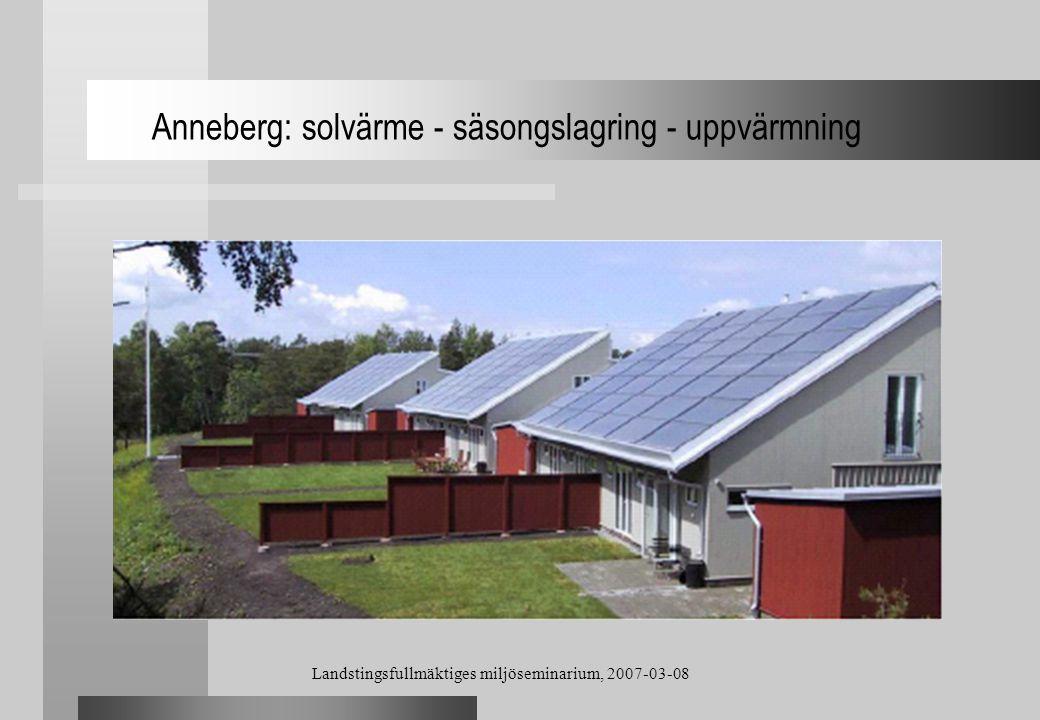 Landstingsfullmäktiges miljöseminarium, 2007-03-08 Anneberg: solvärme - säsongslagring - uppvärmning