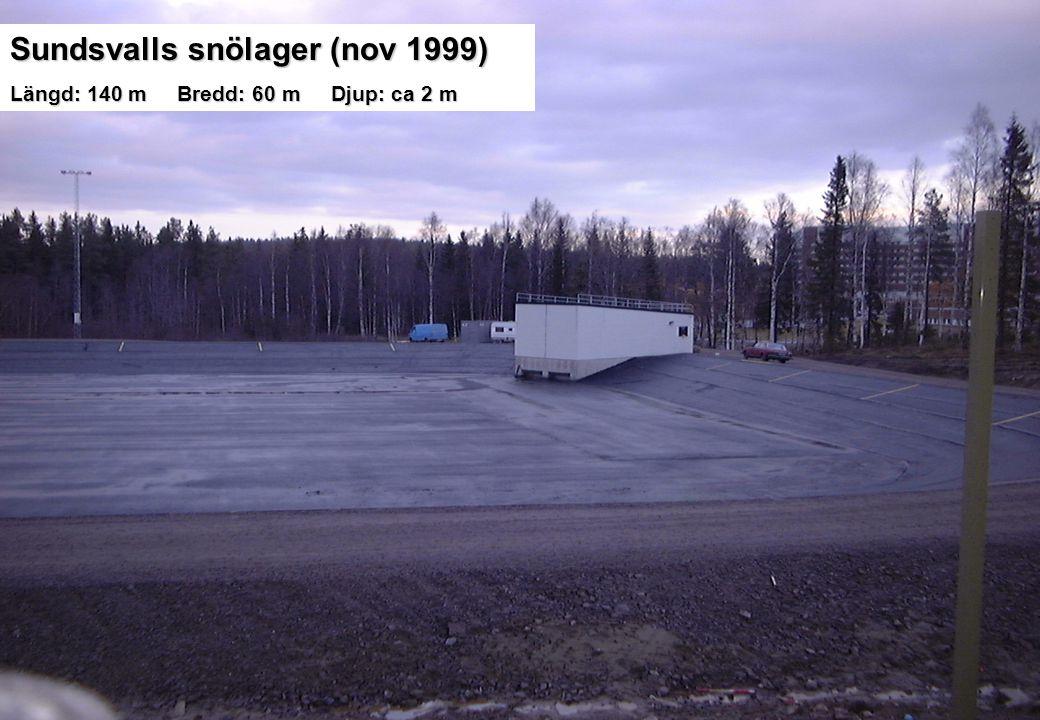 Landstingsfullmäktiges miljöseminarium, 2007-03-08 Sundsvalls snölager (nov 1999) Längd: 140 m Bredd: 60 m Djup: ca 2 m