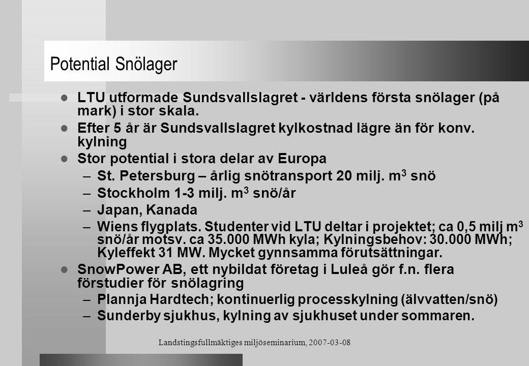Landstingsfullmäktiges miljöseminarium, 2007-03-08 LTU utformade Sundsvallslagret - världens första snölager (på mark) i stor skala. Efter 5 år är Sun