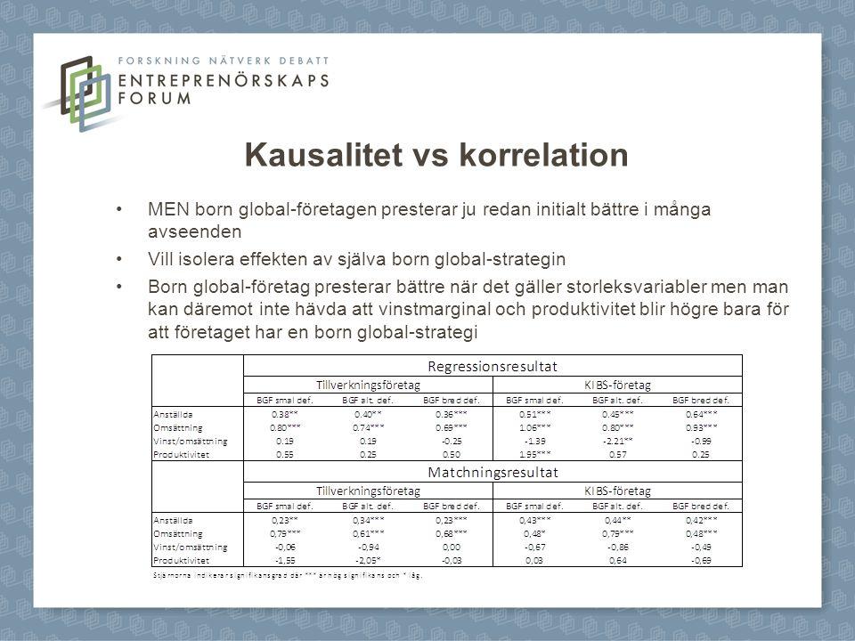 Kausalitet vs korrelation MEN born global-företagen presterar ju redan initialt bättre i många avseenden Vill isolera effekten av själva born global-s