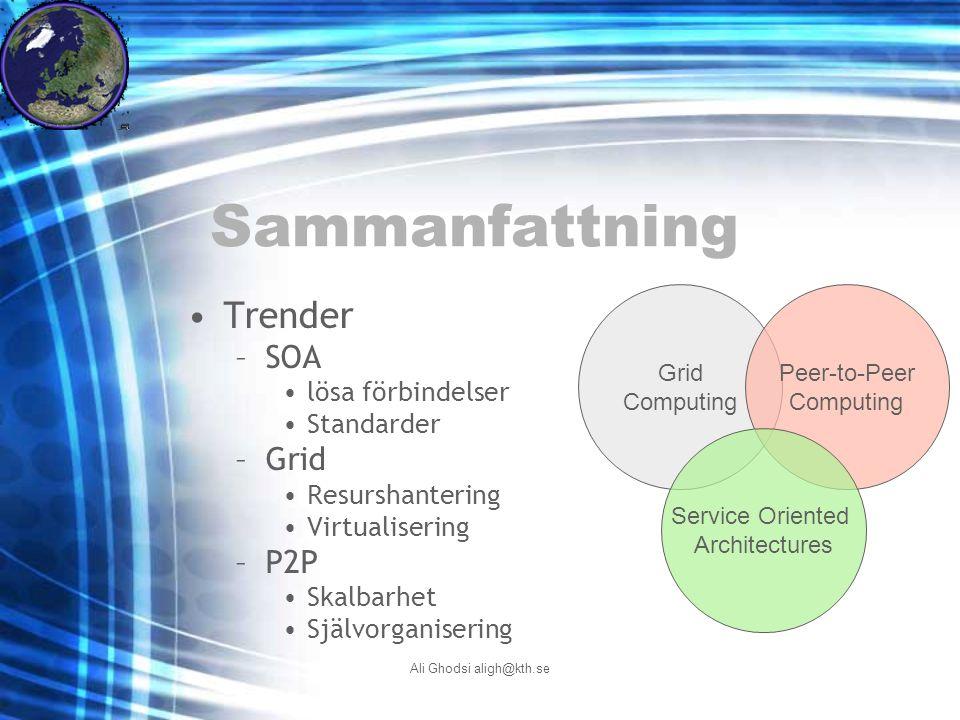 Ali Ghodsi aligh@kth.se Sammanfattning Trender –SOA lösa förbindelser Standarder –Grid Resurshantering Virtualisering –P2P Skalbarhet Självorganisering Grid Computing Peer-to-Peer Computing Service Oriented Architectures