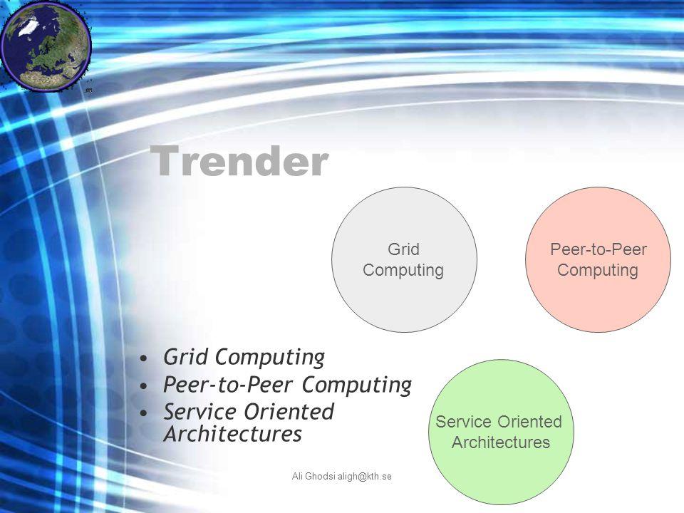 Ali Ghodsi aligh@kth.se Trender Grid Computing Peer-to-Peer Computing Service Oriented Architectures Grid Computing Peer-to-Peer Computing Service Oriented Architectures