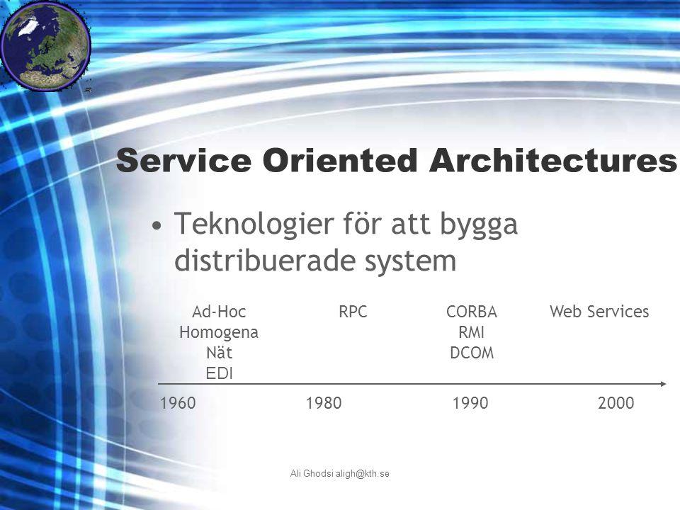 Ali Ghodsi aligh@kth.se Service Oriented Architectures Teknologier för att bygga distribuerade system 1960 1980 1990 2000 Ad-Hoc Homogena Nät EDI RPCCORBA RMI DCOM Web Services