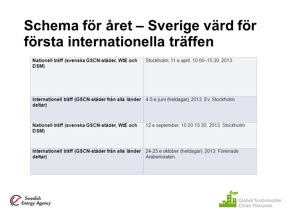 Schema för året – Sverige värd för första internationella träffen Nationell träff (svenska GSCN-städer, WtE och DSM) Stockholm, 11:e april, 10.00–15.3