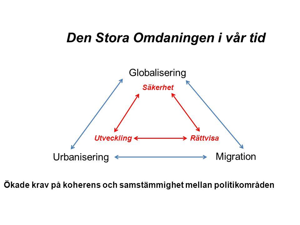 Den Stora Omdaningen i vår tid Globalisering Urbanisering Migration Säkerhet UtvecklingRättvisa Ökade krav på koherens och samstämmighet mellan politikområden