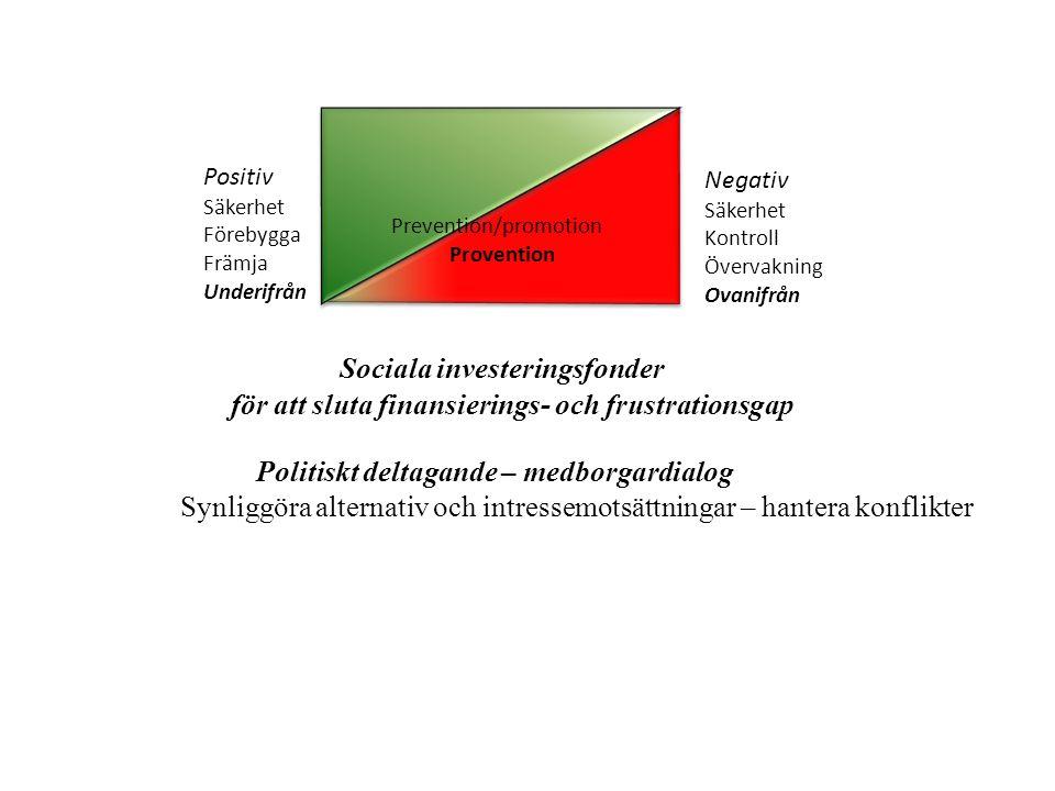 Sociala investeringsfonder för att sluta finansierings- och frustrationsgap Politiskt deltagande – medborgardialog Synliggöra alternativ och intressem