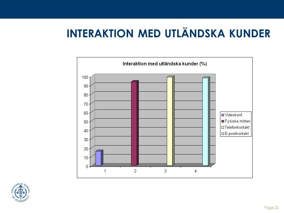 INTERAKTION MED UTLÄNDSKA KUNDER Page 20