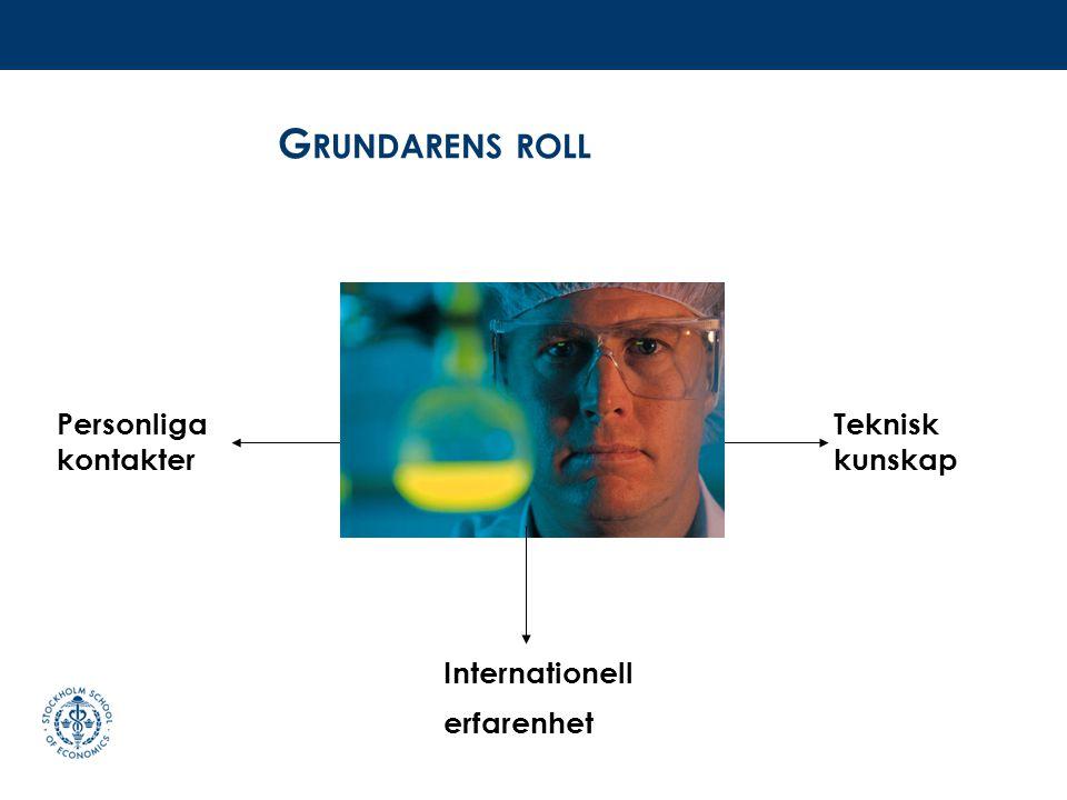 FÖRETAGETS INTERNATIONALISERINGSSTRATEGI Bedriver egen export via det svenska huvudkontoret Samarbetar med 17 distributörer på utländska målmarknader 5