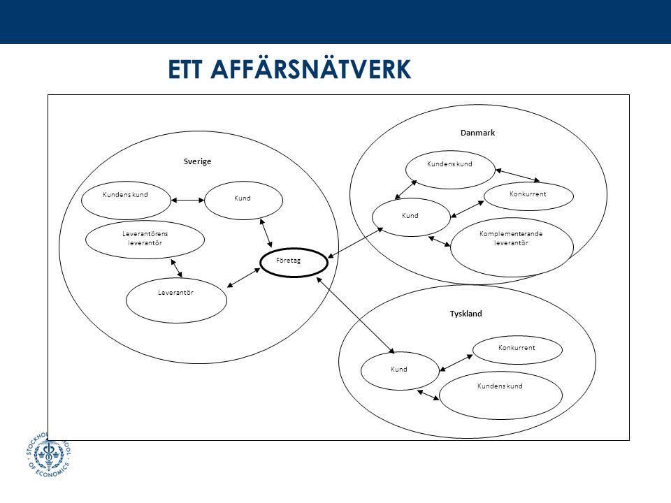 Page 10 S ENARE FORSKNING Studier visar att småföretag: Inom tre år från start satsar resurser på utländska marknader.