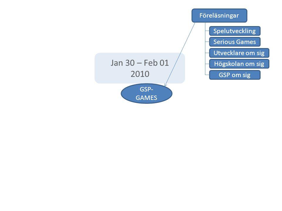 GSP- GAMES Föreläsningar Spelutveckling Serious Games Utvecklare om sig Högskolan om sig GSP om sig Jan 30 – Feb 01 2010