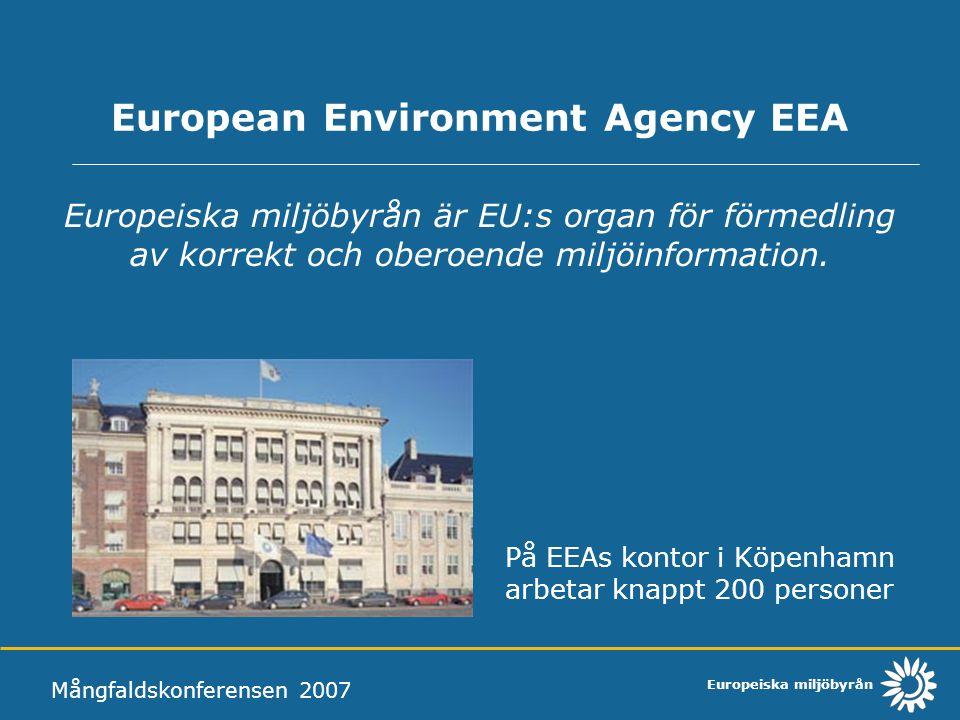 Europeiska miljöbyrån EU-kommissionens generaldirektorat för miljö: Rapporterar till mångfaldskonventionen EU:s biodiversitetsstrategi och aktionsplaner Biodiversity Communication 2006 Mångfaldskonferensen 2007