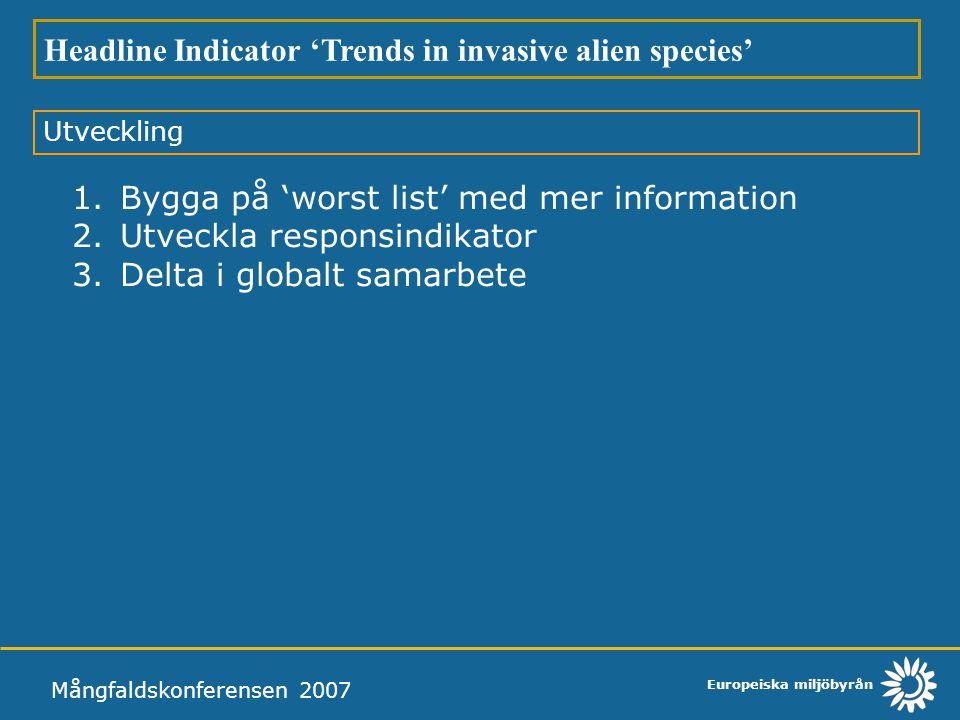 Europeiska miljöbyrån Mångfaldskonferensen 2007 Headline Indicator 'Trends in invasive alien species' Utveckling 1.Bygga på 'worst list' med mer infor
