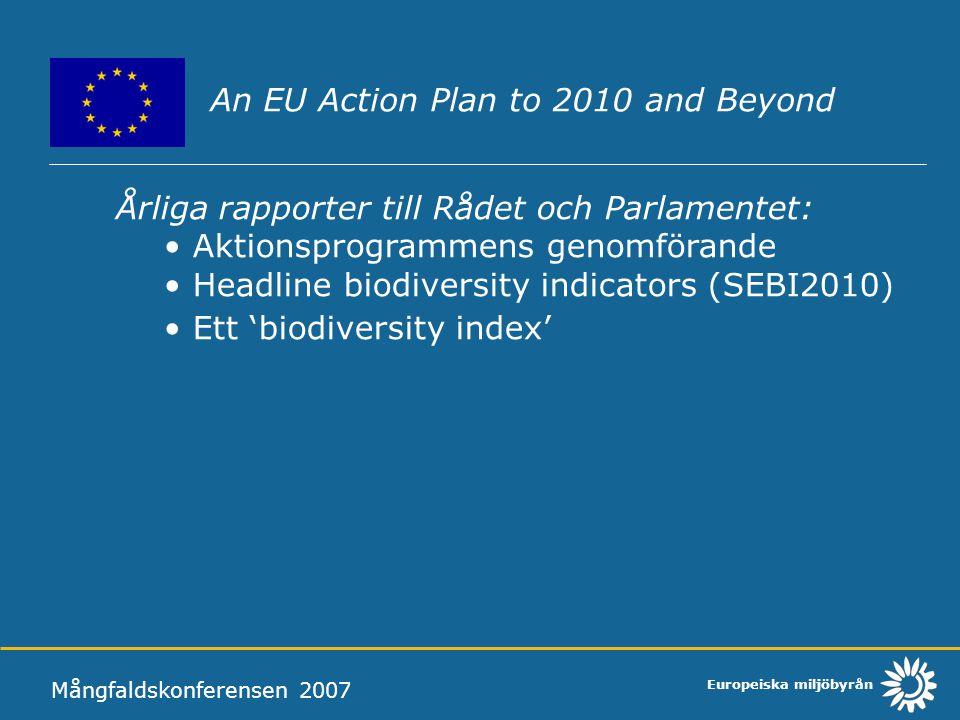 Europeiska miljöbyrån An EU Action Plan to 2010 and Beyond Mångfaldskonferensen 2007 Årliga rapporter till Rådet och Parlamentet: Aktionsprogrammens g