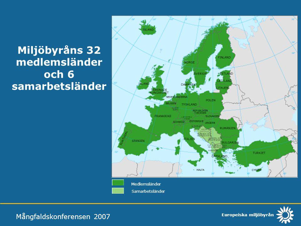 Europeiska miljöbyrån Miljöbyråns 32 medlemsländer och 6 samarbetsländer Mångfaldskonferensen 2007