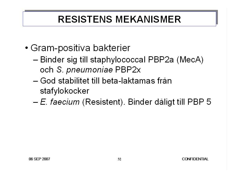 Gram-negativa bakterier –Liknar cefepime Stabilt till –Broad spectrum  -lactamases (TEM-1, TEM 2) –AmpC cephalosporinases, but resistant if derepressed with porin mutation Ej stabilt till –ESBLs (TEMs, SHVs, CTX-M) –KPC, GES, SME –Metallo-  -lactamases RESISTENS MEKANISMER