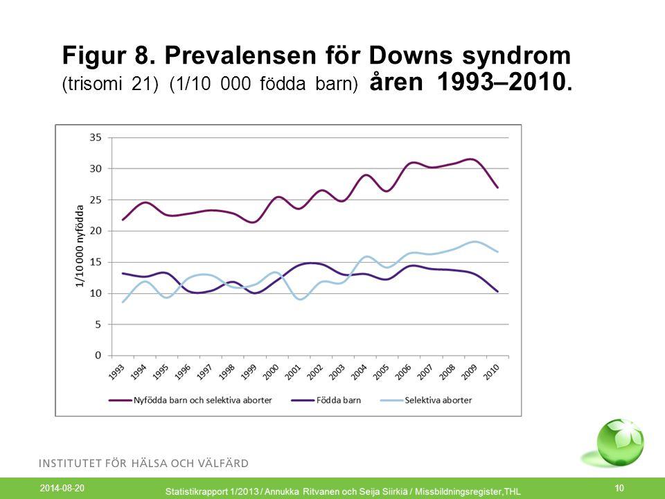 2014-08-20 10 Figur 8. Prevalensen för Downs syndrom (trisomi 21) (1/10 000 födda barn) åren 1993–2010.