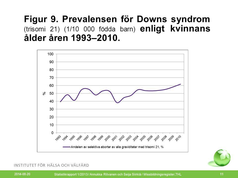 Figur 9. Prevalensen för Downs syndrom (trisomi 21) (1/10 000 födda barn) enligt kvinnans ålder åren 1993–2010. 2014-08-20 11