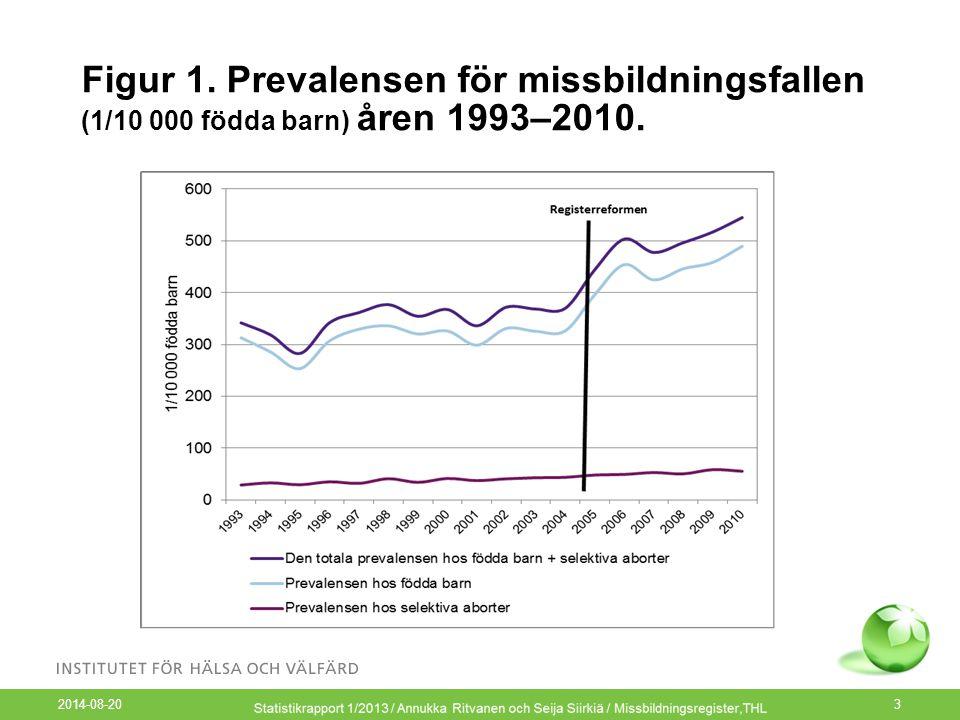 2014-08-20 3 Figur 1. Prevalensen för missbildningsfallen (1/10 000 födda barn) åren 1993–2010.