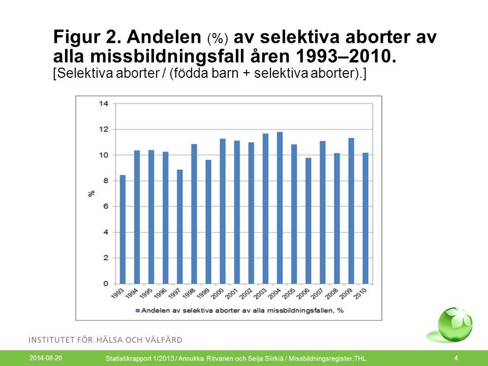2014-08-20 4 Figur 2. Andelen (%) av selektiva aborter av alla missbildningsfall åren 1993–2010. [Selektiva aborter / (födda barn + selektiva aborter)