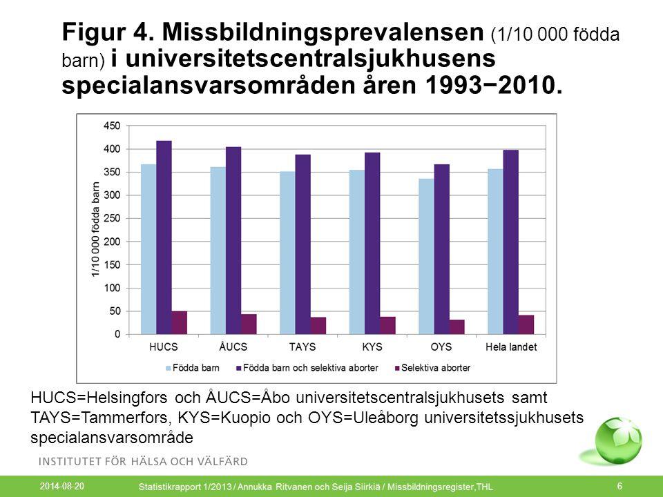 2014-08-20 6 Figur 4. Missbildningsprevalensen (1/10 000 födda barn) i universitetscentralsjukhusens specialansvarsområden åren 1993−2010. HUCS=Helsin