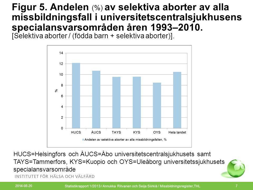 2014-08-20 7 Figur 5. Andelen (%) av selektiva aborter av alla missbildningsfall i universitetscentralsjukhusens specialansvarsområden åren 1993–2010.