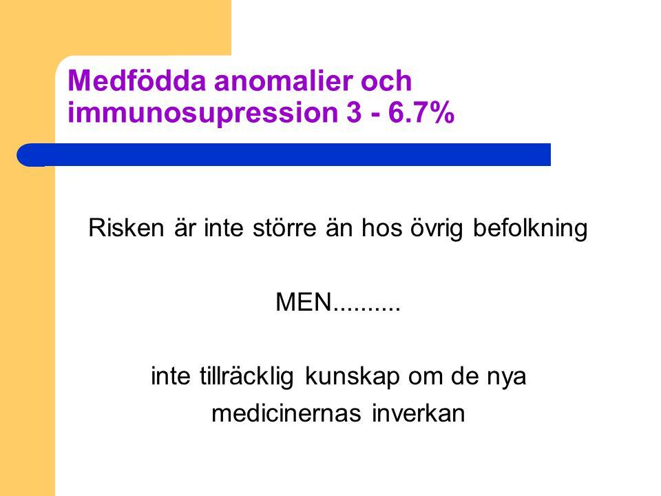 Medfödda anomalier och immunosupression 3 - 6.7% Risken är inte större än hos övrig befolkning MEN.......... inte tillräcklig kunskap om de nya medici