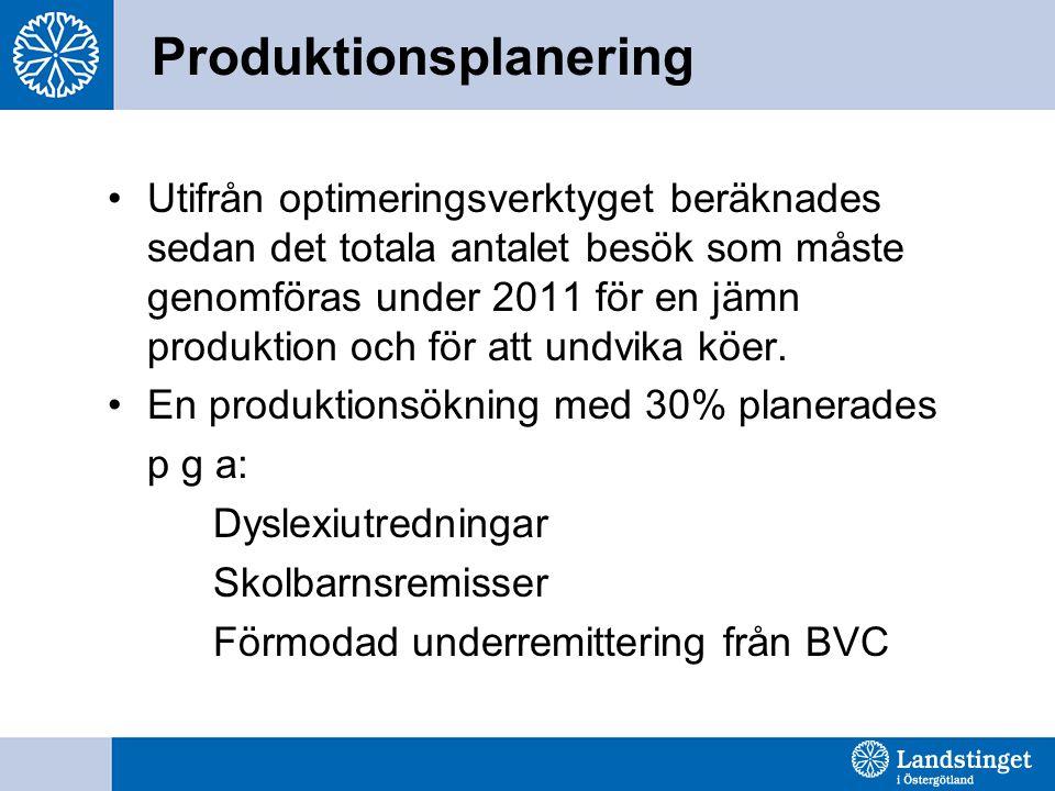 Produktionsplanering Utifrån optimeringsverktyget beräknades sedan det totala antalet besök som måste genomföras under 2011 för en jämn produktion och för att undvika köer.
