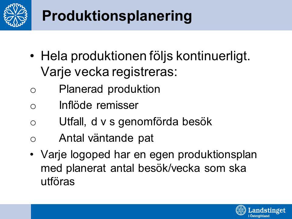 Produktionsplanering Hela produktionen följs kontinuerligt. Varje vecka registreras: o Planerad produktion o Inflöde remisser o Utfall, d v s genomför