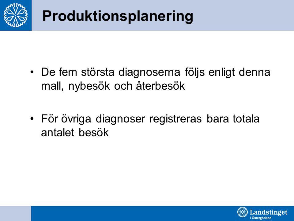 Produktionsplanering De fem största diagnoserna följs enligt denna mall, nybesök och återbesök För övriga diagnoser registreras bara totala antalet besök