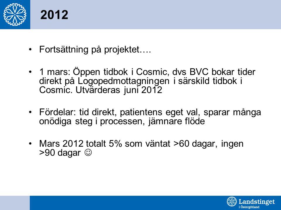 2012 Fortsättning på projektet…. 1 mars: Öppen tidbok i Cosmic, dvs BVC bokar tider direkt på Logopedmottagningen i särskild tidbok i Cosmic. Utvärder