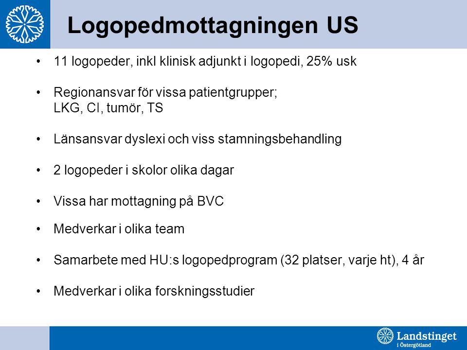 Logopedmottagningen US 11 logopeder, inkl klinisk adjunkt i logopedi, 25% usk Regionansvar för vissa patientgrupper; LKG, CI, tumör, TS Länsansvar dys