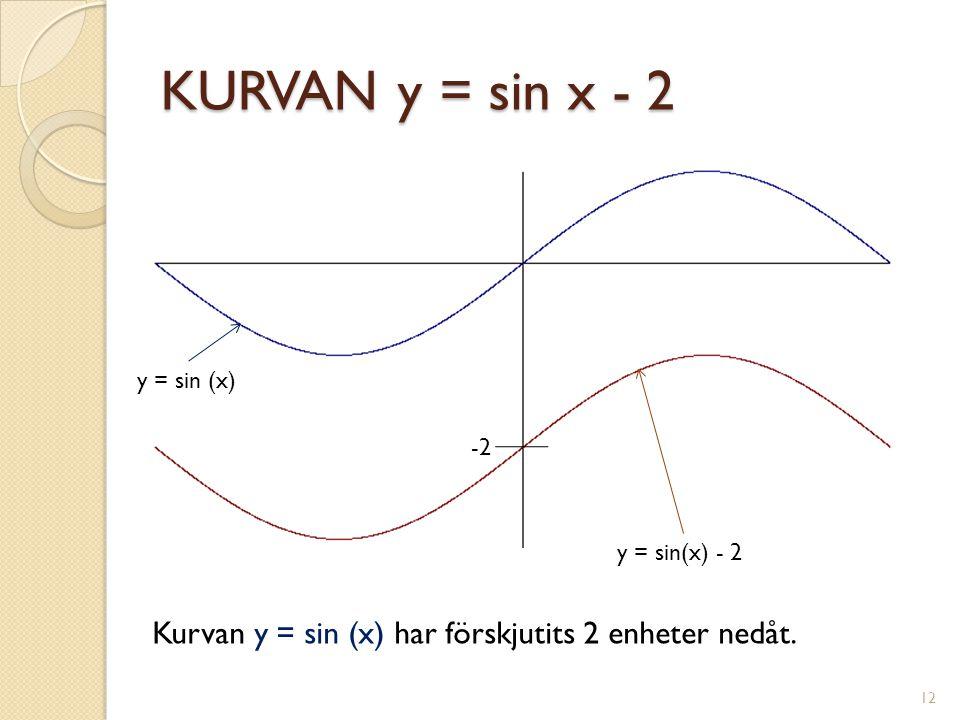 KURVAN y = sin x - 2 y = sin (x) y = sin(x) - 2 -2 Kurvan y = sin (x) har förskjutits 2 enheter nedåt. 12