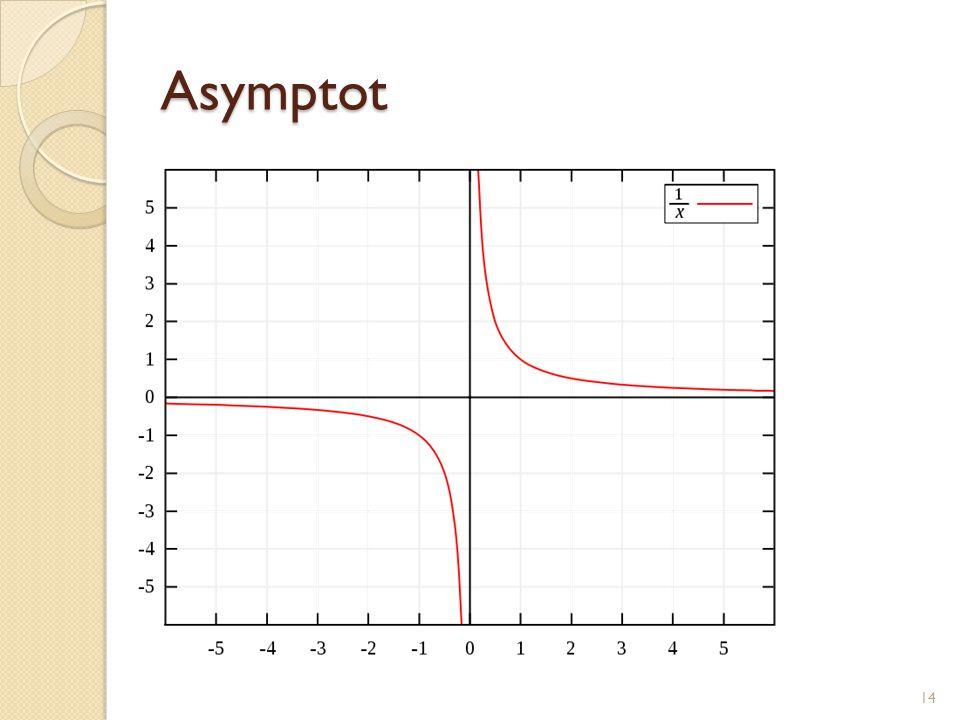 Asymptot 14