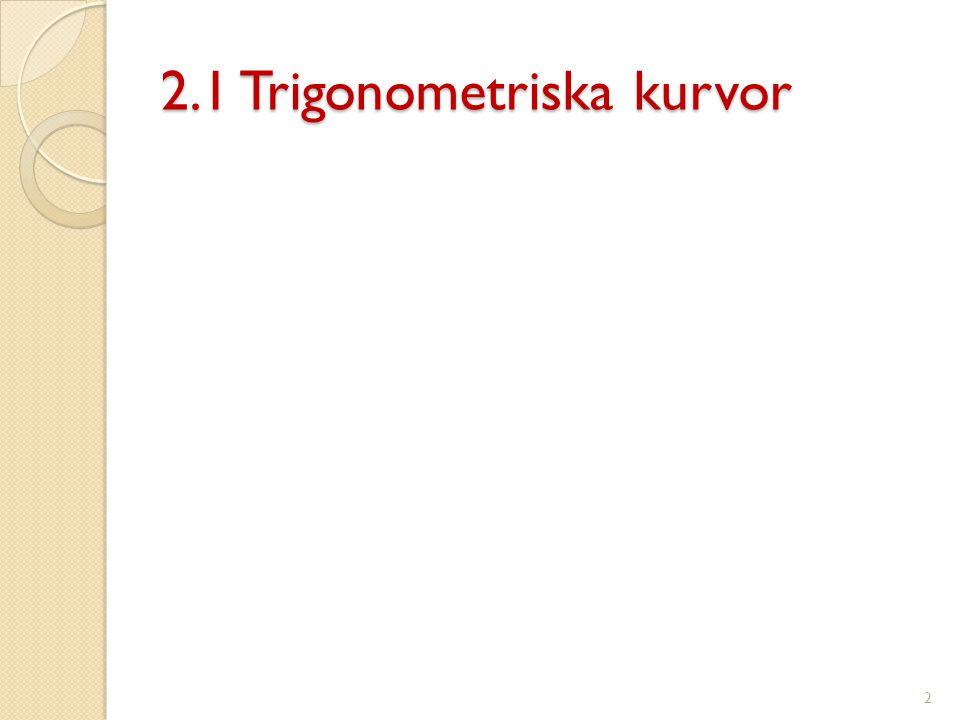 2.1 Trigonometriska kurvor 2