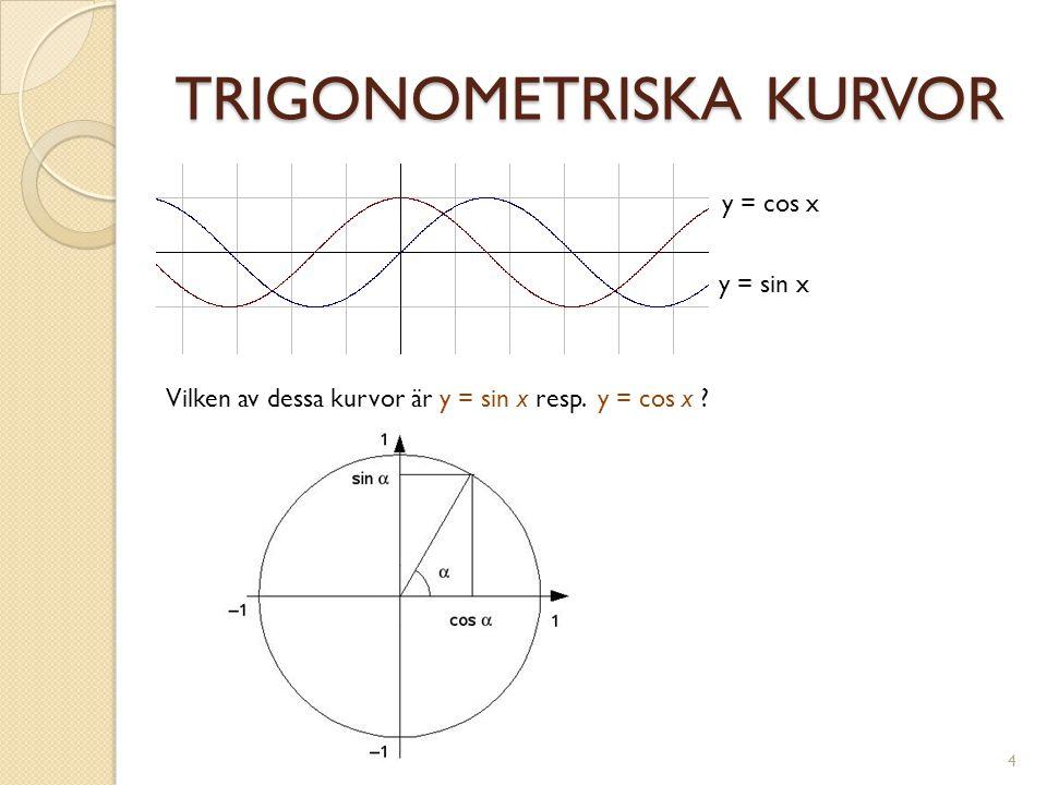 TRIGONOMETRISKA KURVOR Vilken av dessa kurvor är y = sin x resp. y = cos x ? y = sin x y = cos x 4