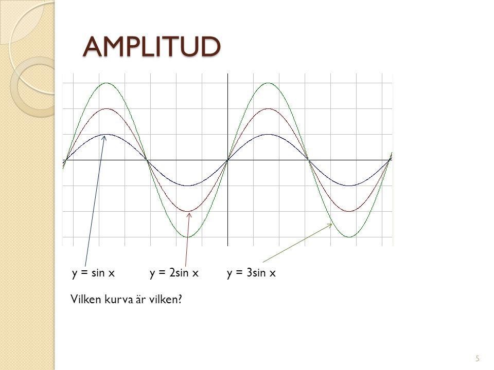 AMPLITUD y = sin xy = 2sin xy = 3sin x Vilken kurva är vilken? 5