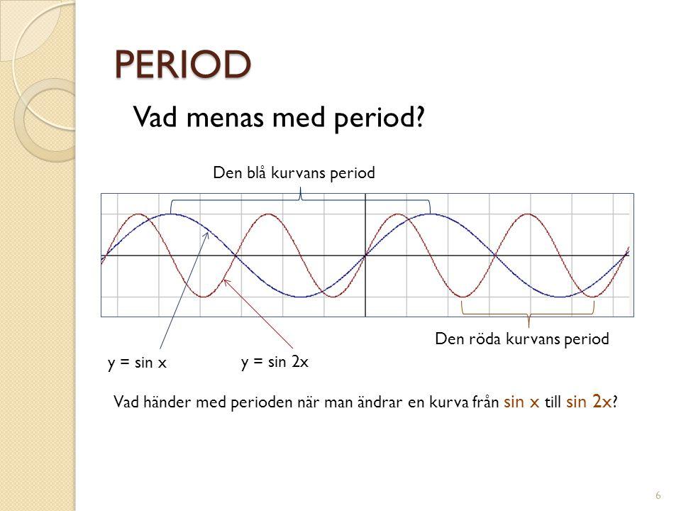 PERIOD y = sin x y = sin 2x Vad händer med perioden när man ändrar en kurva från sin x till sin 2x ? Vad menas med period? Den blå kurvans period Den