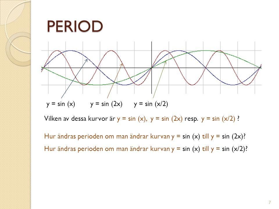 PERIOD y = sin (x)y = sin (2x)y = sin (x/2) Vilken av dessa kurvor är y = sin (x), y = sin (2x) resp. y = sin (x/2) ? 7 Hur ändras perioden om man änd