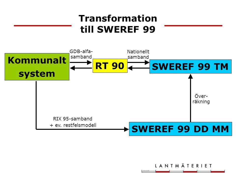 RT 90 SWEREF 99 TM Kommunalt system SWEREF 99 DD MM Transformation till SWEREF 99 Nationellt samband GDB-alfa- samband RIX 95-samband + ev. restfelsmo