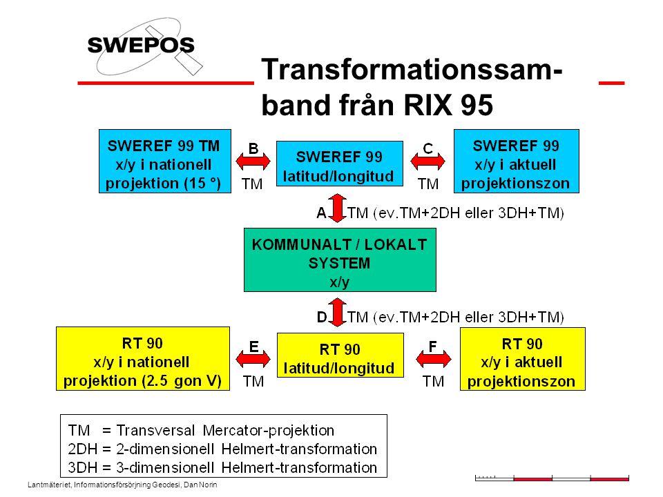 Lantmäteriet, Informationsförsörjning Geodesi, Dan Norin Transformationssam- band från RIX 95