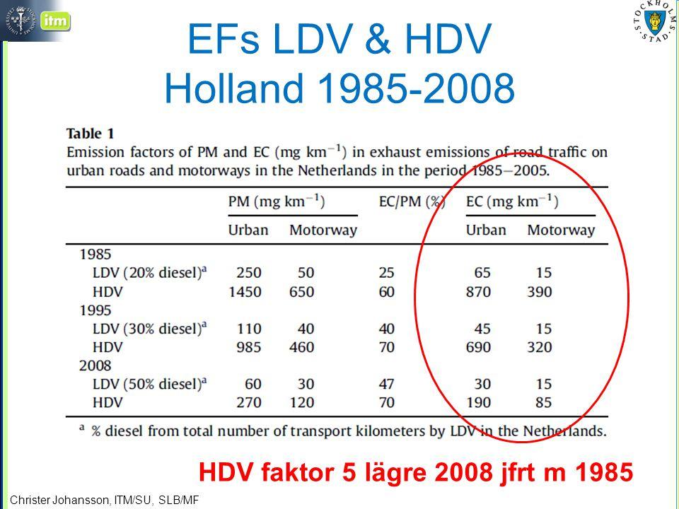 Christer Johansson, ITM/SU, SLB/MF EFs LDV & HDV Holland 1985-2008 HDV faktor 5 lägre 2008 jfrt m 1985